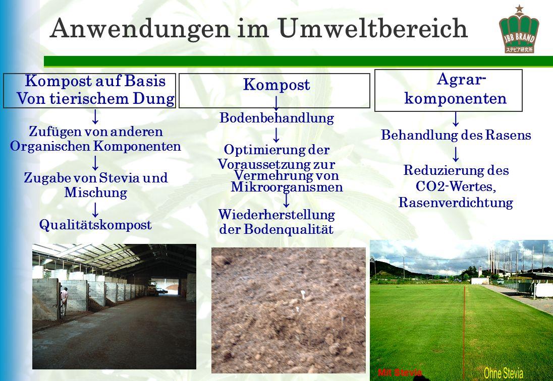 Anwendungen im Umweltbereich