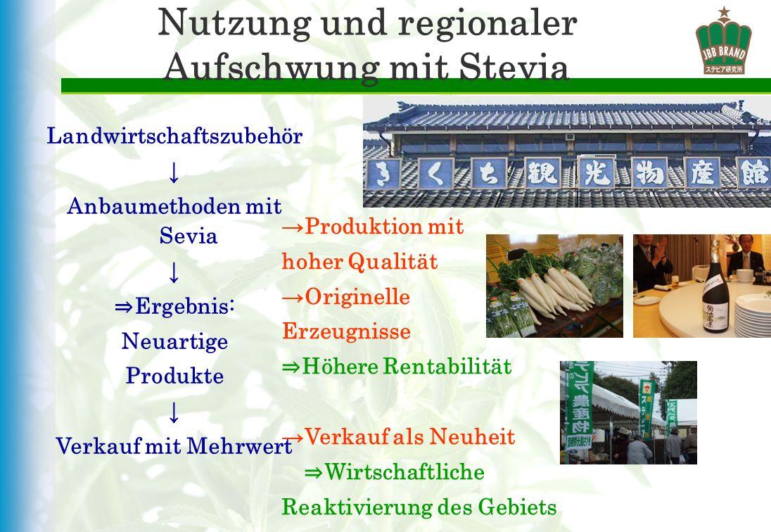 Nutzung und regionaler Aufschwung mit Stevia