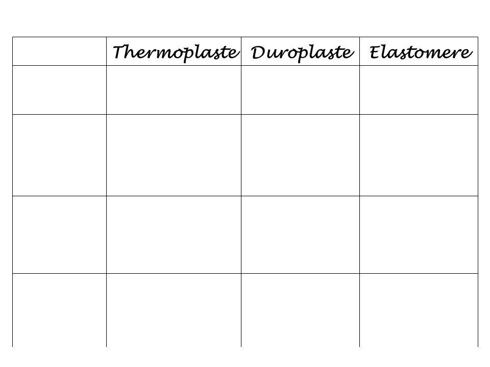 Thermoplaste Duroplaste Elastomere