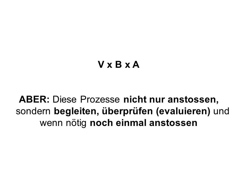V x B x AABER: Diese Prozesse nicht nur anstossen, sondern begleiten, überprüfen (evaluieren) und wenn nötig noch einmal anstossen.