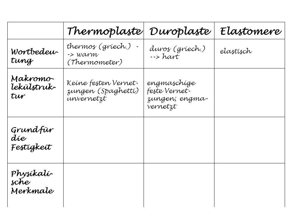 Thermoplaste Duroplaste Elastomere Wortbedeu- tung