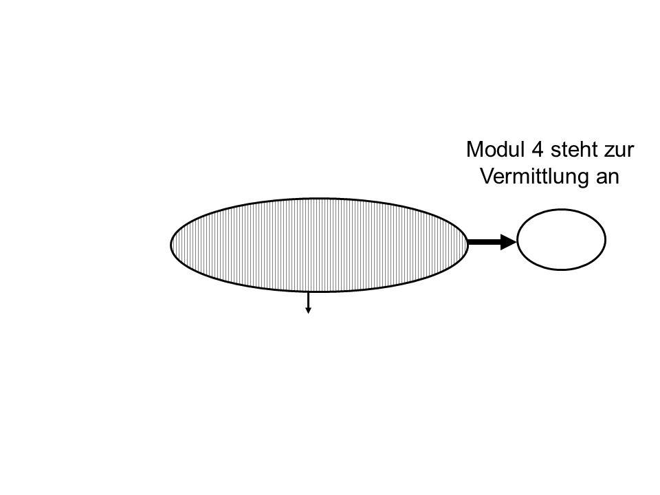Modul 4 steht zur Vermittlung an