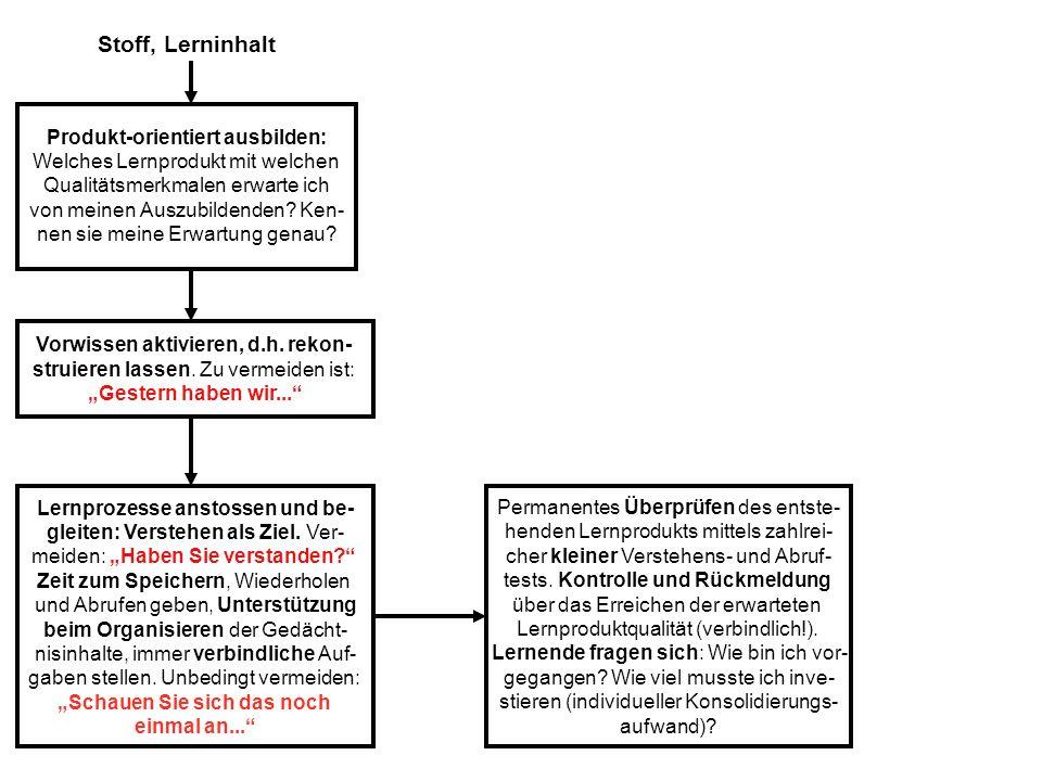 Stoff, Lerninhalt Produkt-orientiert ausbilden: