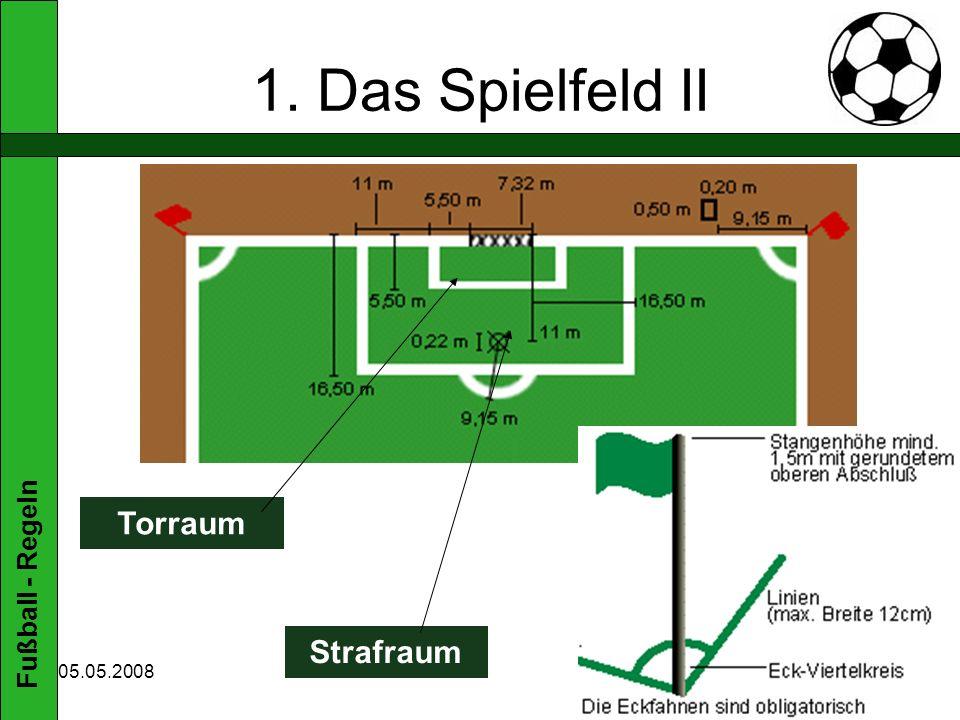 1. Das Spielfeld II Torraum Strafraum 05.05.2008
