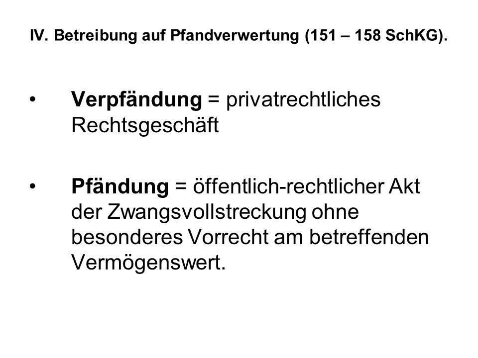 IV. Betreibung auf Pfandverwertung (151 – 158 SchKG).