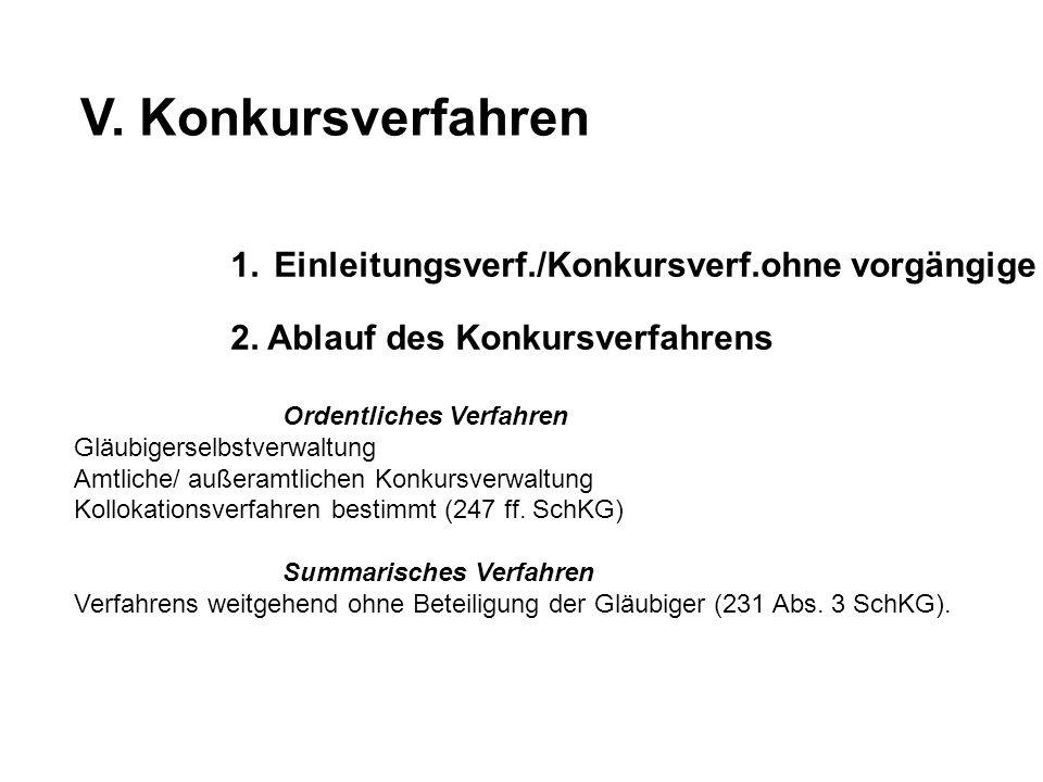 V. Konkursverfahren 1. Einleitungsverf./Konkursverf.ohne vorgängige Betr. 2. Ablauf des Konkursverfahrens.
