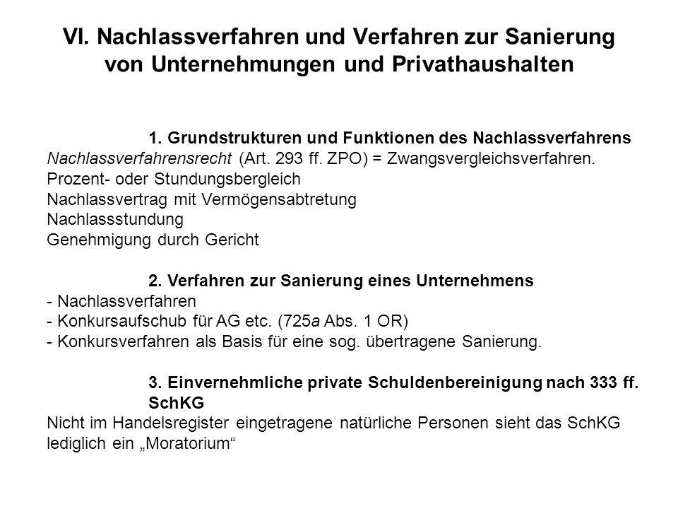 VI. Nachlassverfahren und Verfahren zur Sanierung von Unternehmungen und Privathaushalten