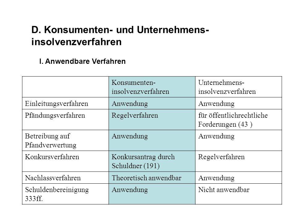 D. Konsumenten- und Unternehmens- insolvenzverfahren