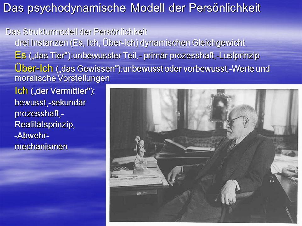 Das psychodynamische Modell der Persönlichkeit