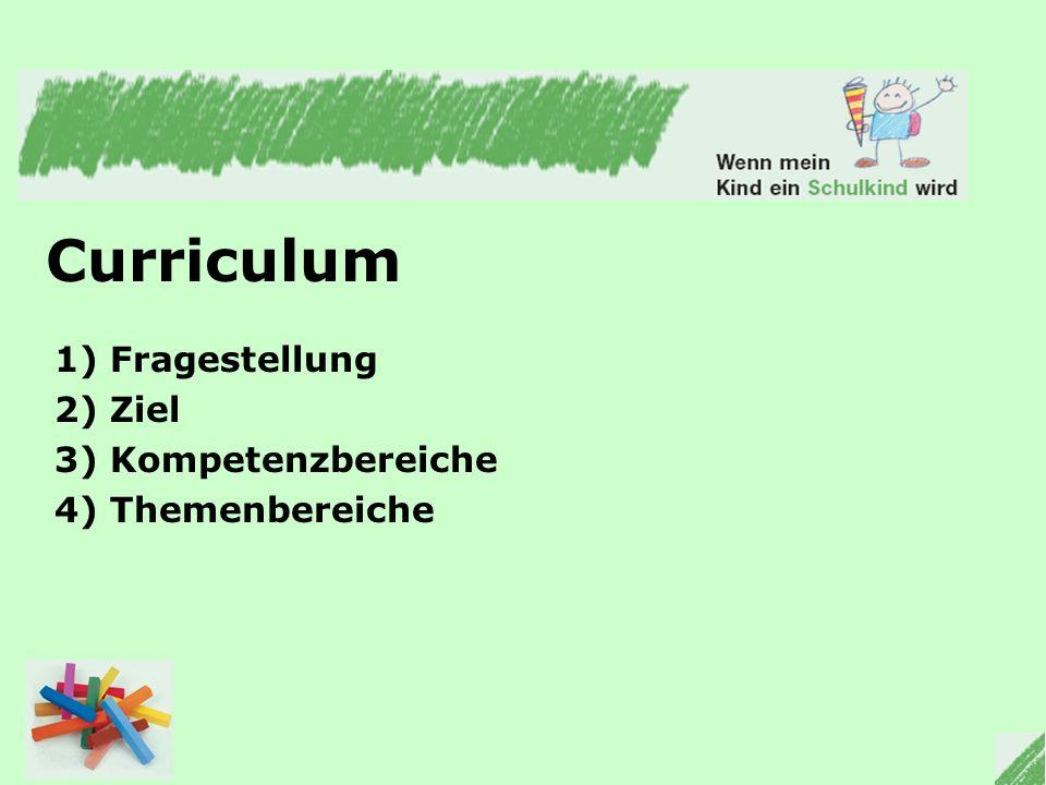 Curriculum 1) Fragestellung 2) Ziel 3) Kompetenzbereiche
