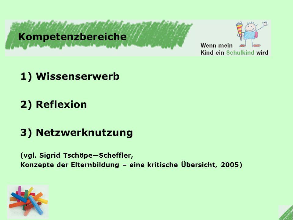 Kompetenzbereiche 1) Wissenserwerb 2) Reflexion 3) Netzwerknutzung