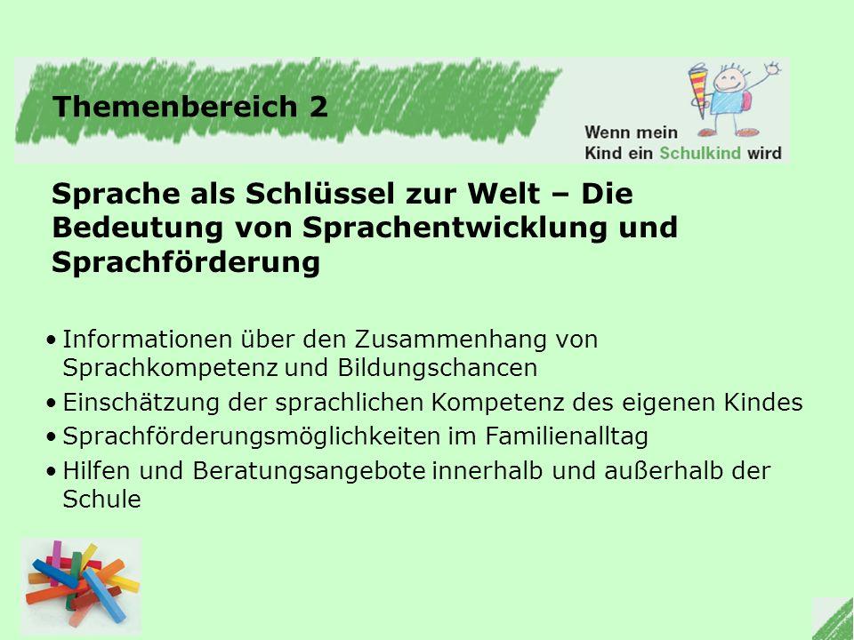 Themenbereich 2 Sprache als Schlüssel zur Welt – Die Bedeutung von Sprachentwicklung und Sprachförderung.