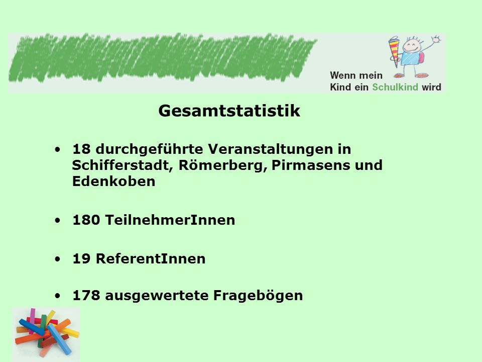 Gesamtstatistik 18 durchgeführte Veranstaltungen in Schifferstadt, Römerberg, Pirmasens und Edenkoben.