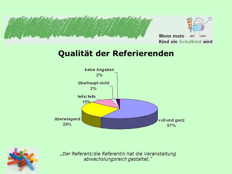 Qualität der Referierenden