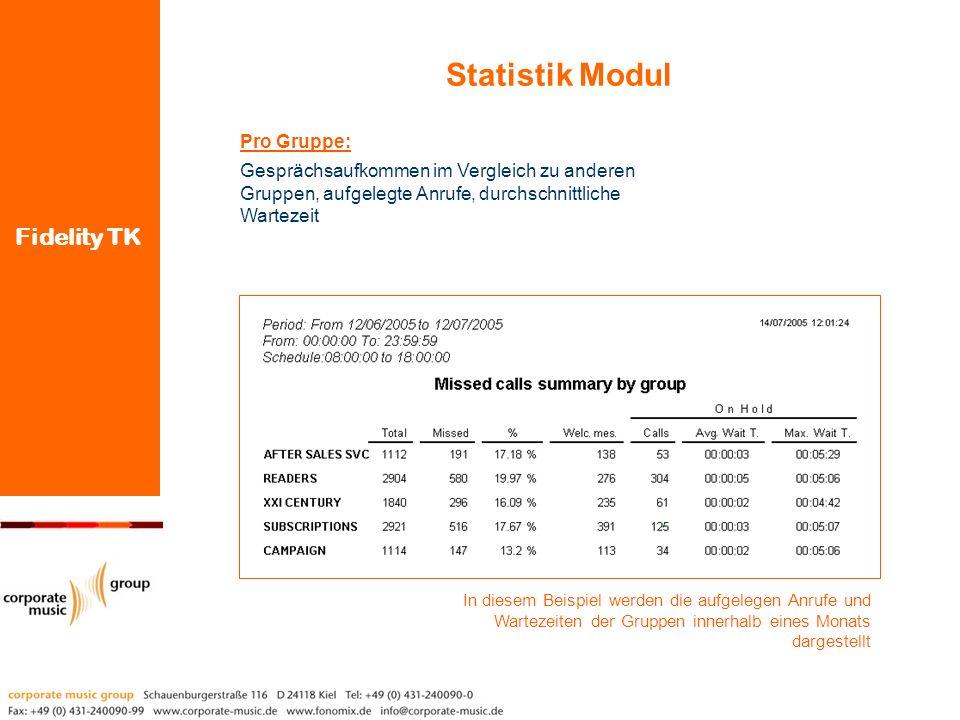 Statistik Modul Pro Gruppe: