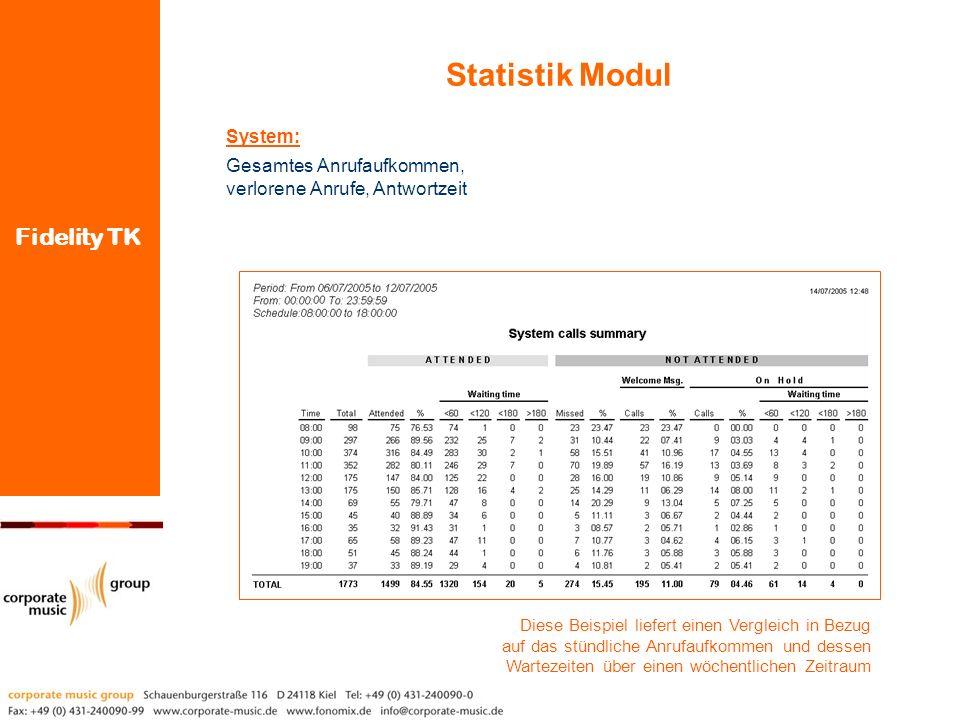 Statistik Modul System: