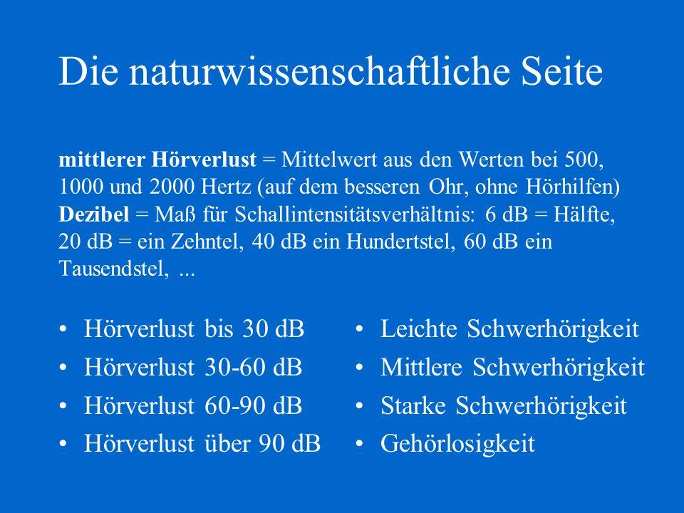 Die naturwissenschaftliche Seite mittlerer Hörverlust = Mittelwert aus den Werten bei 500, 1000 und 2000 Hertz (auf dem besseren Ohr, ohne Hörhilfen) Dezibel = Maß für Schallintensitätsverhältnis: 6 dB = Hälfte, 20 dB = ein Zehntel, 40 dB ein Hundertstel, 60 dB ein Tausendstel, ...