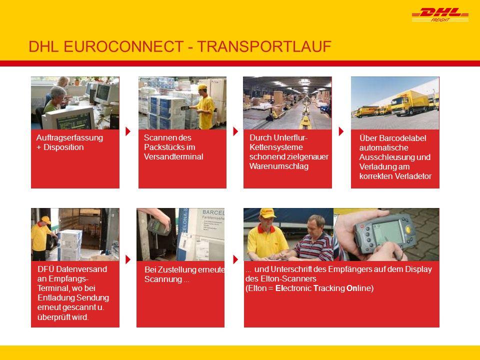 DHL EUROCONNECT - TRANSPORTLAUF