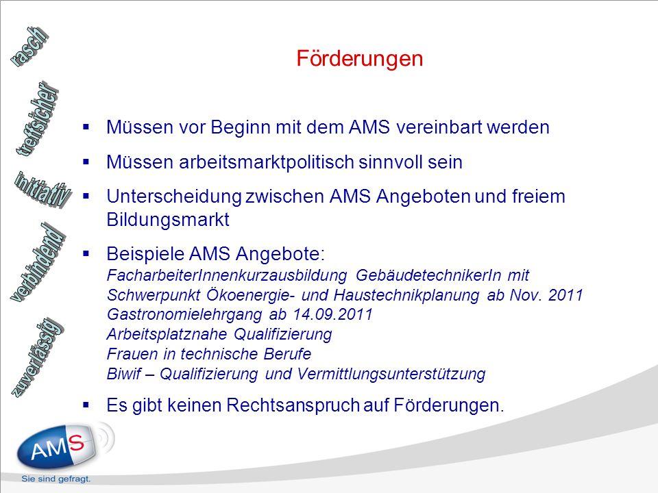 Förderungen Müssen vor Beginn mit dem AMS vereinbart werden