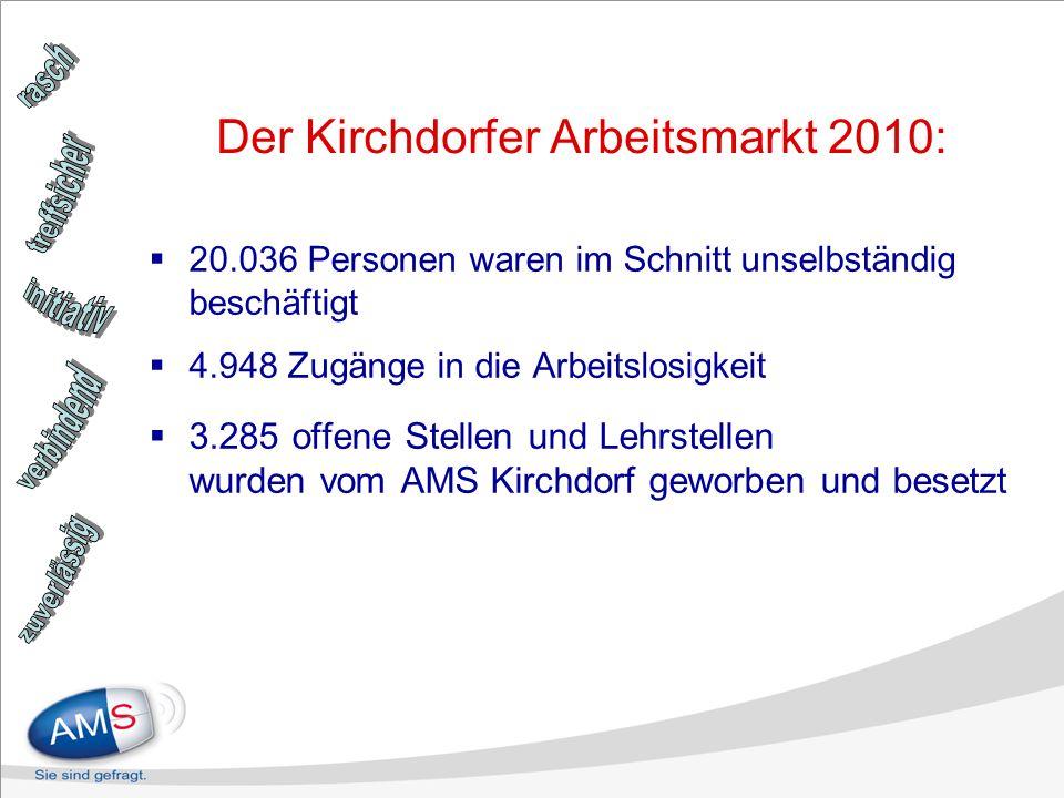 Der Kirchdorfer Arbeitsmarkt 2010: