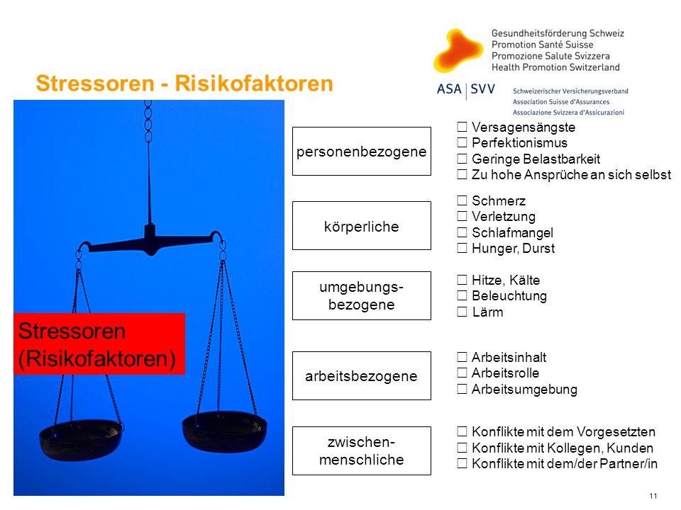 Stressoren - Risikofaktoren
