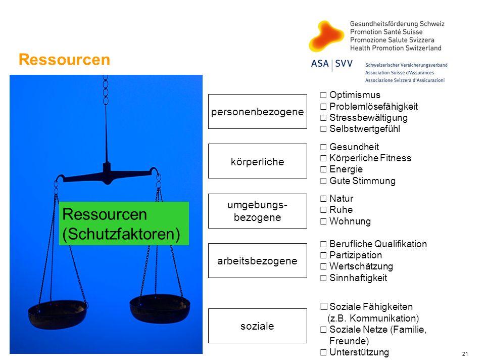 Ressourcen (Schutzfaktoren)