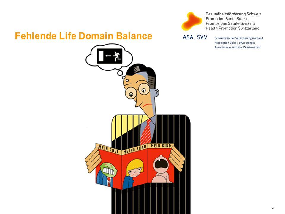 Fehlende Life Domain Balance
