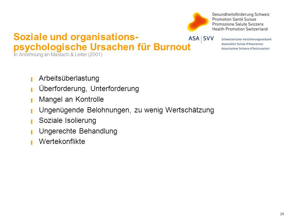 Soziale und organisations- psychologische Ursachen für Burnout In Anlehnung an Maslach & Leiter (2001)