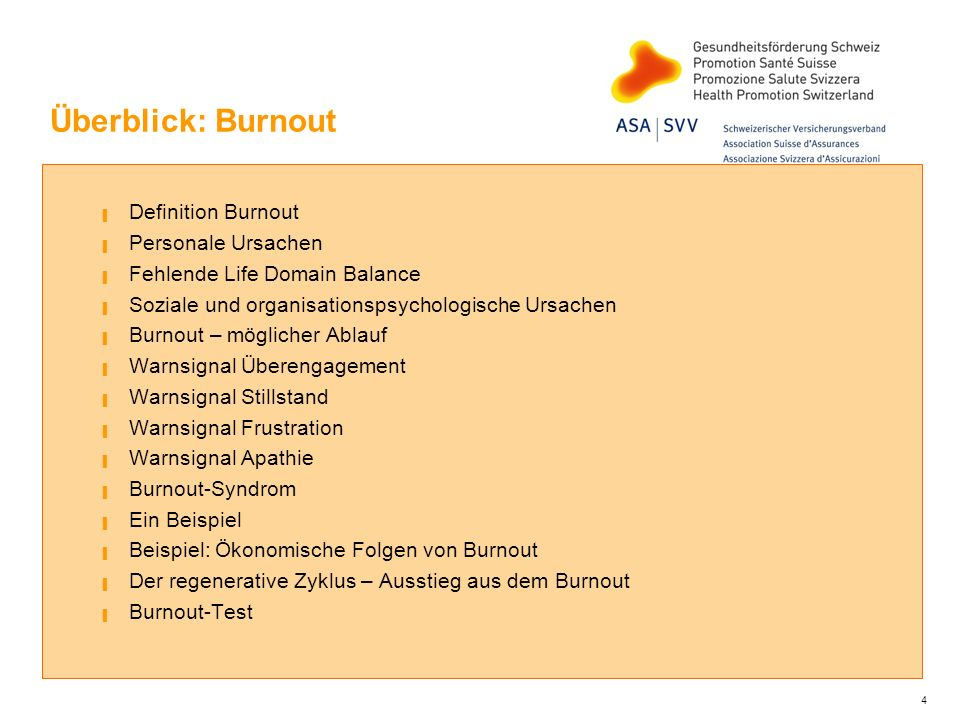 Überblick: Burnout Definition Burnout Personale Ursachen