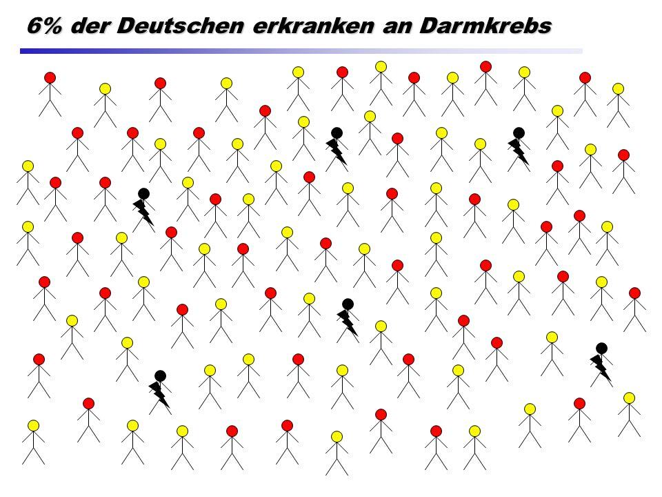 6% der Deutschen erkranken an Darmkrebs