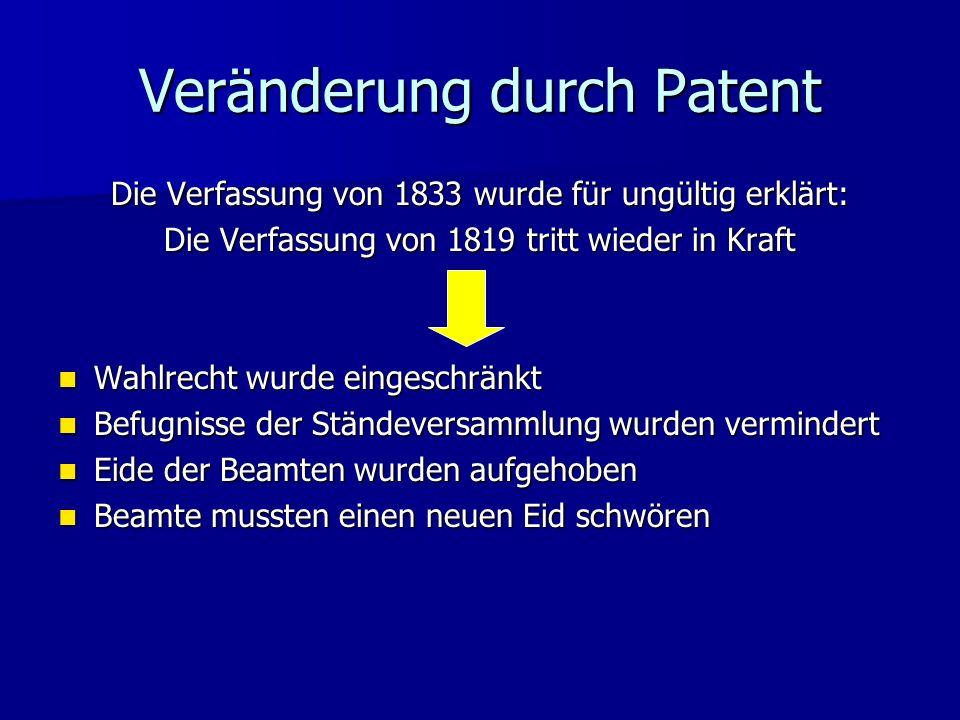 Veränderung durch Patent