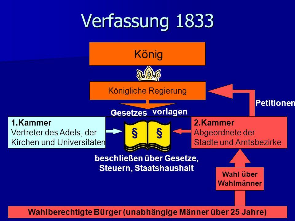 Verfassung 1833 König § § Königliche Regierung Petitionen Gesetzes