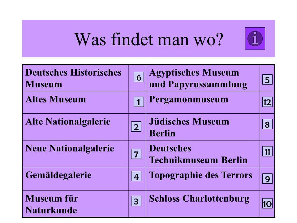 Was findet man wo Deutsches Historisches Museum
