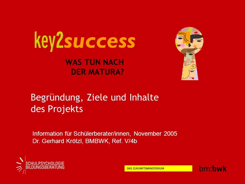 Begründung, Ziele und Inhalte des Projekts