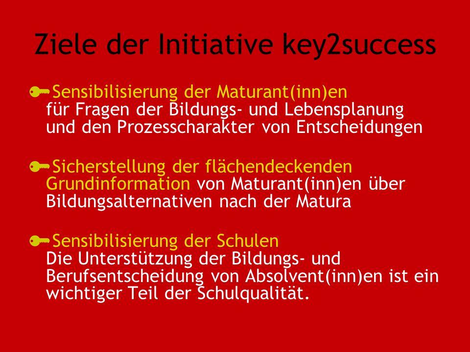 Ziele der Initiative key2success
