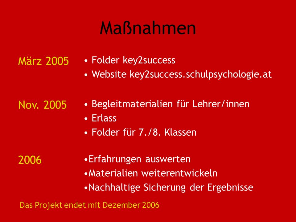Maßnahmen März 2005 Nov. 2005 2006 Folder key2success