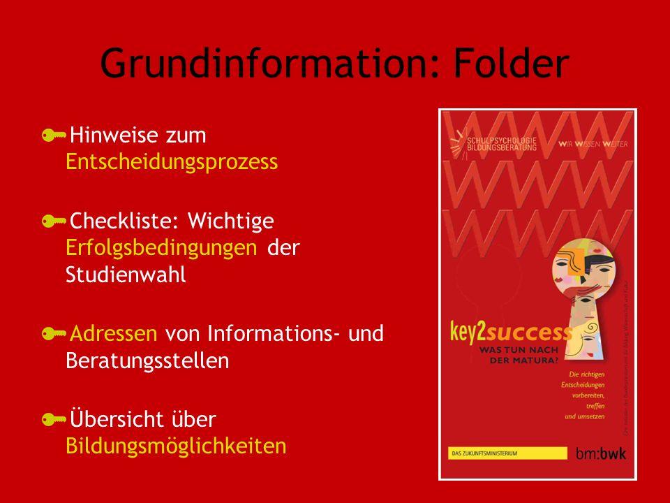 Grundinformation: Folder