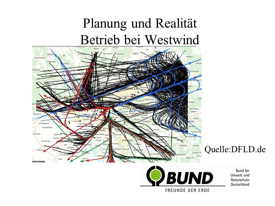 Planung und Realität Betrieb bei Westwind
