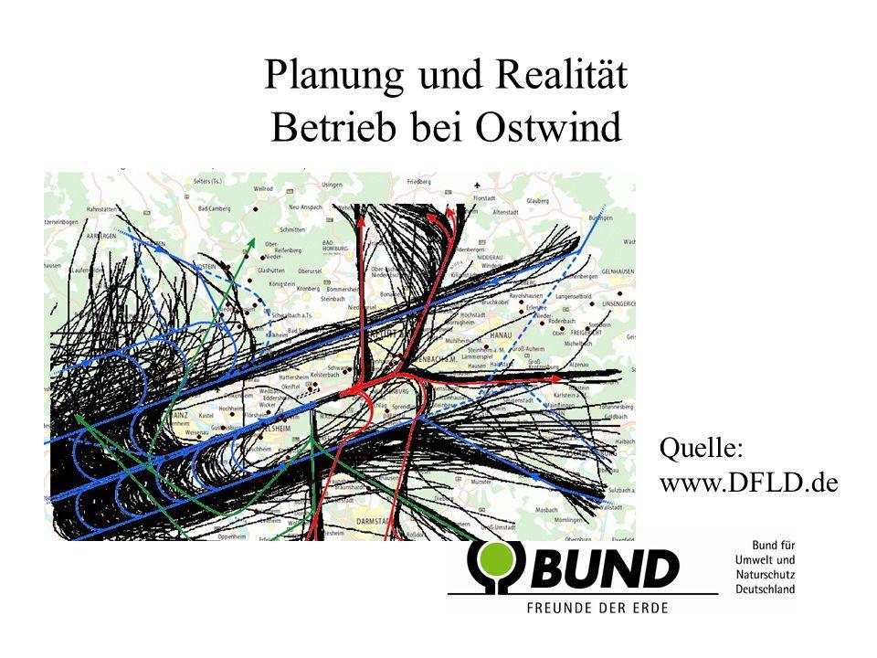 Planung und Realität Betrieb bei Ostwind