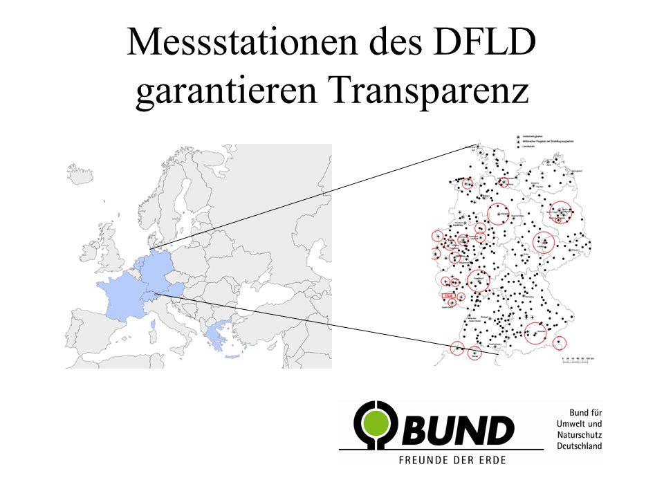 Messstationen des DFLD garantieren Transparenz