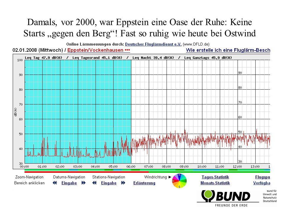 """Damals, vor 2000, war Eppstein eine Oase der Ruhe: Keine Starts """"gegen den Berg ."""