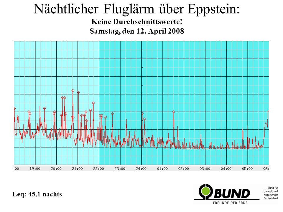 Nächtlicher Fluglärm über Eppstein: Keine Durchschnittswerte