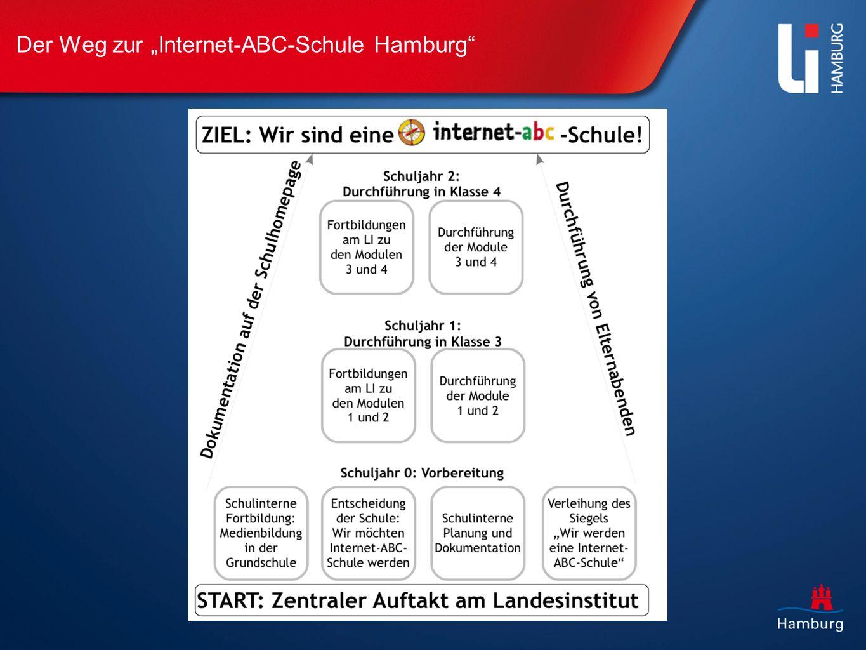 """Der Weg zur """"Internet-ABC-Schule Hamburg"""