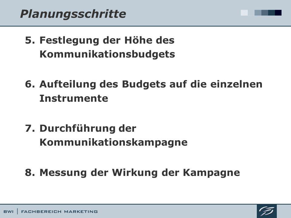 Planungsschritte Festlegung der Höhe des Kommunikationsbudgets