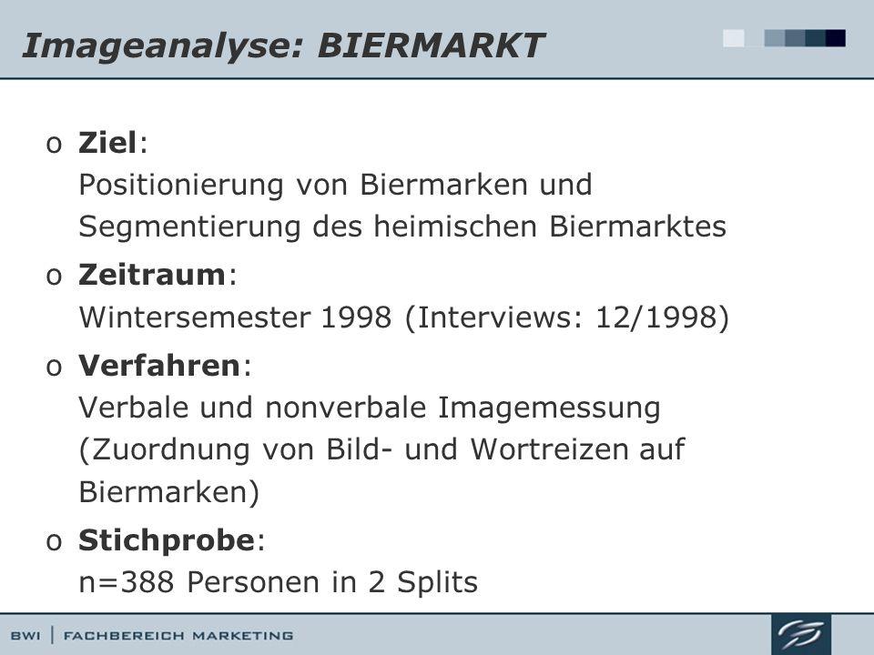 Imageanalyse: BIERMARKT