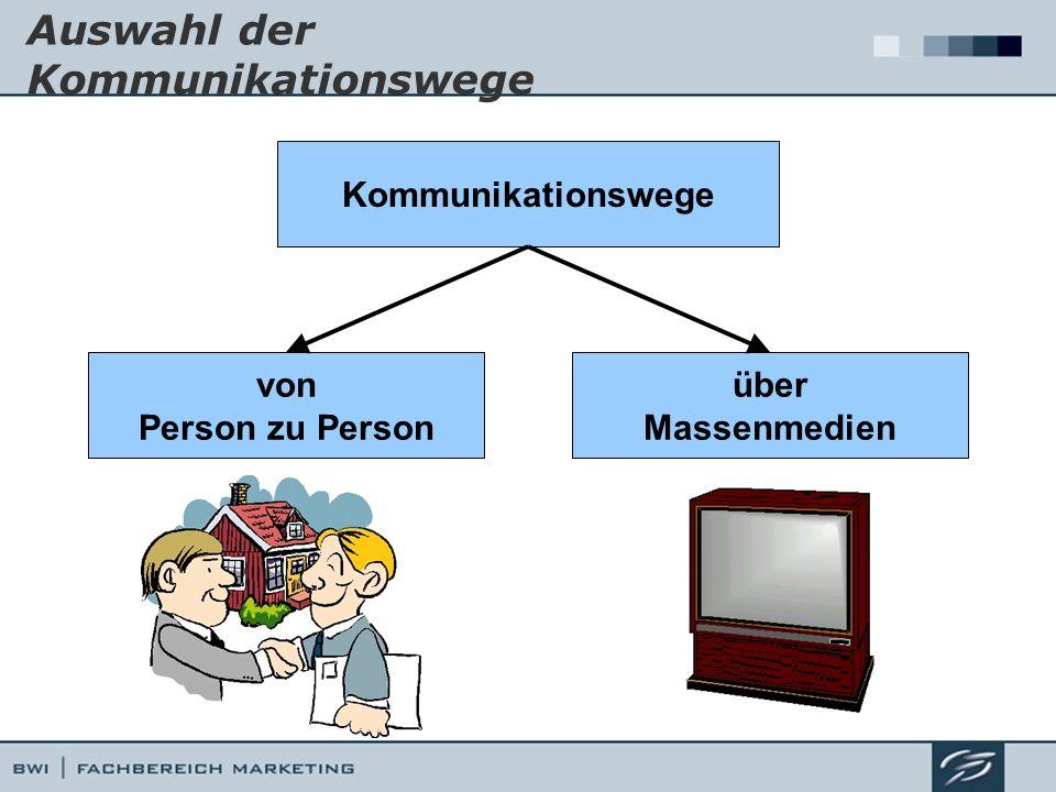 Auswahl der Kommunikationswege