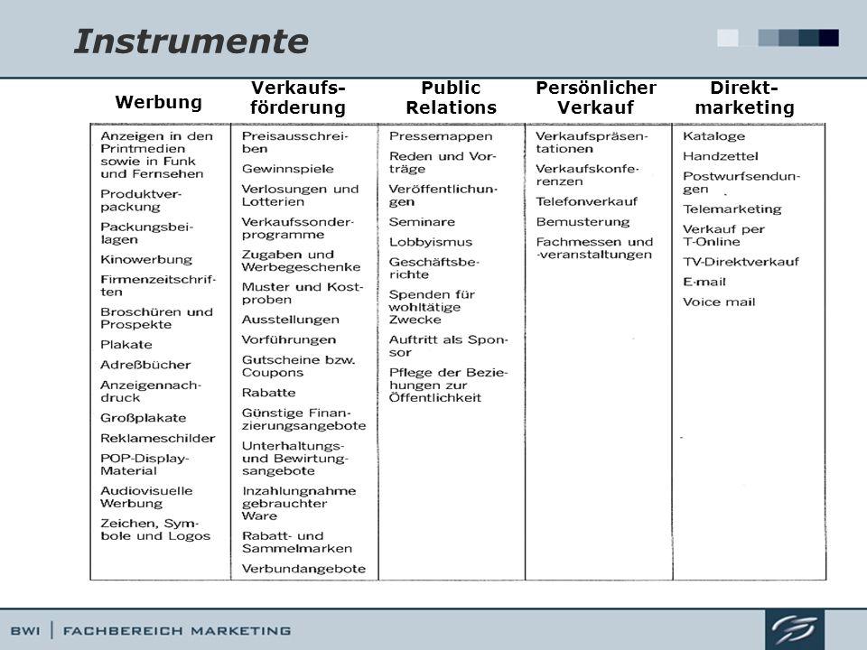 Instrumente Verkaufs- förderung Public Relations Persönlicher Verkauf