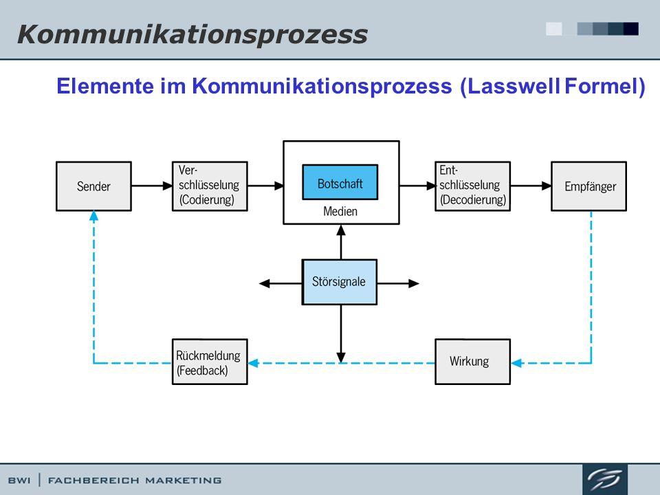 Kommunikationsprozess