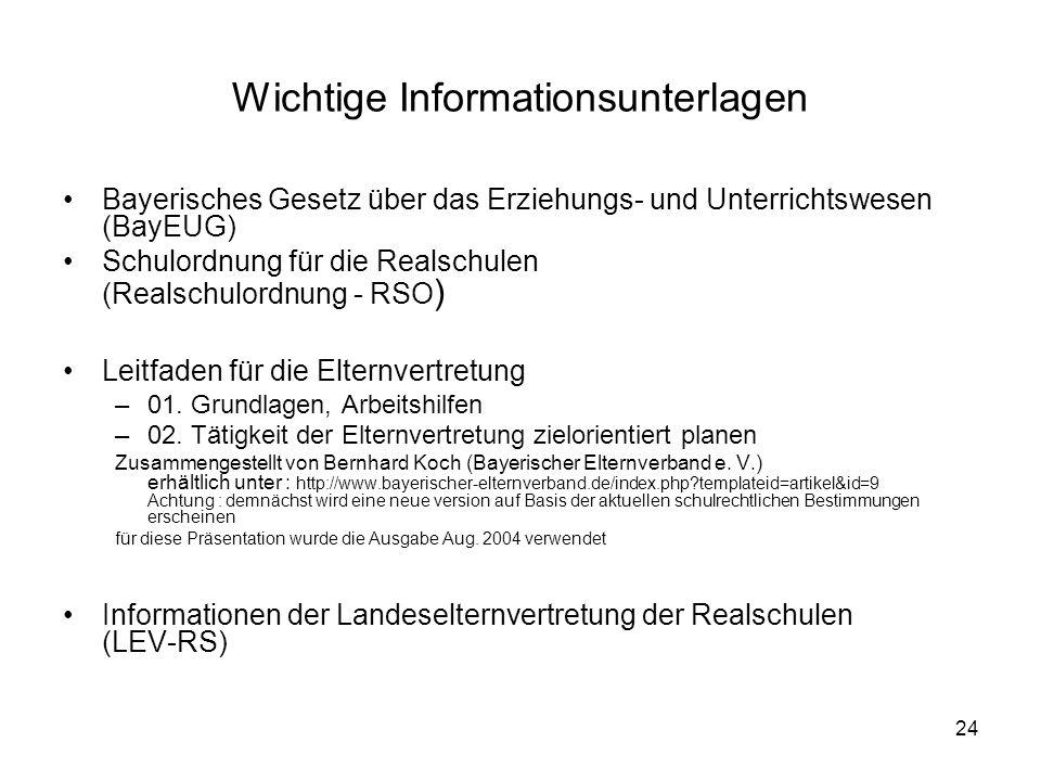 Wichtige Informationsunterlagen