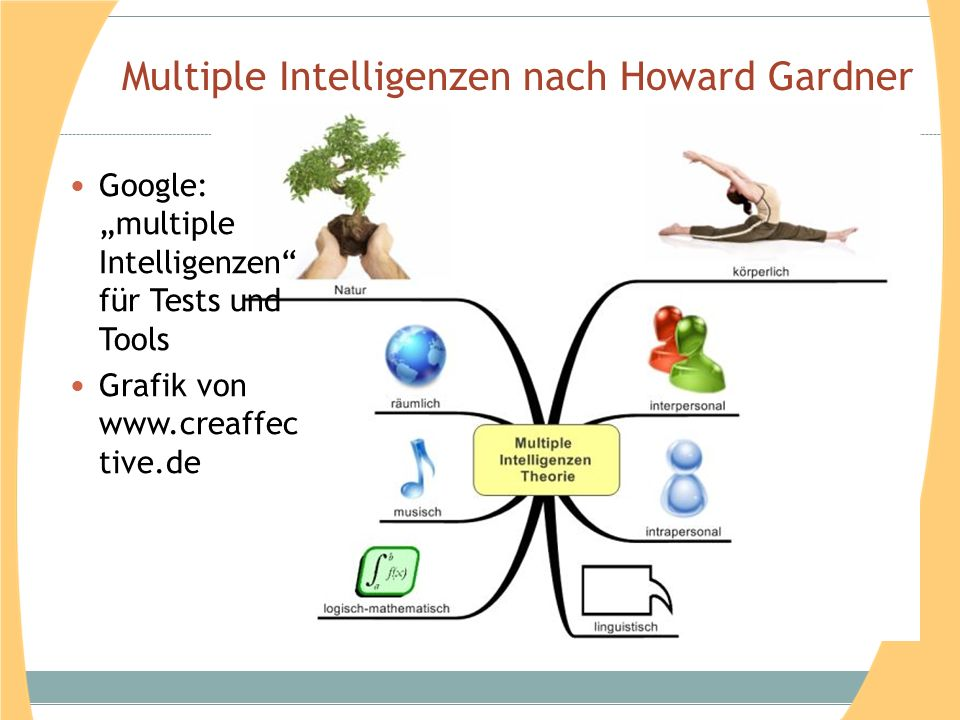 Multiple Intelligenzen nach Howard Gardner